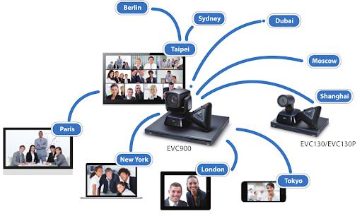 Các thiết bị cần cho một phòng họp trực tuyến